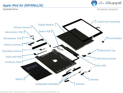 iPad Air Teardown Analysis iSuppli