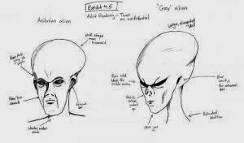 Extraterrestrial Life Tour Of Alien Civilizations Around The Galaxy