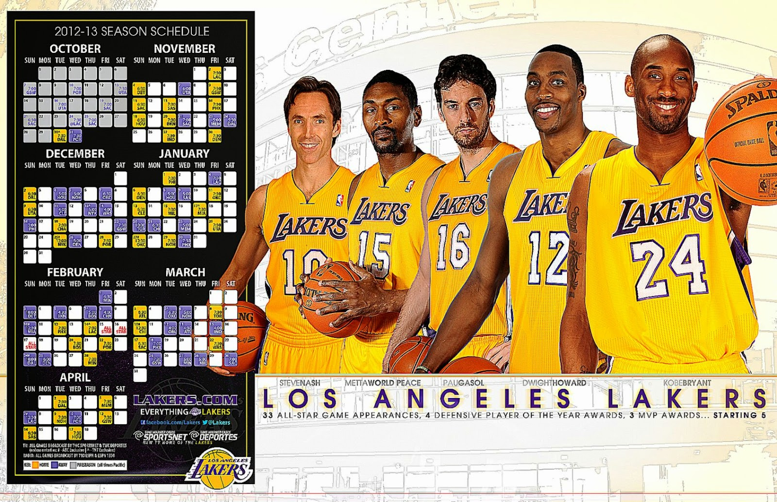 Lakers Wallpapers and Background