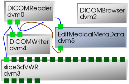 DeVIDE DICOM metadata rewrite