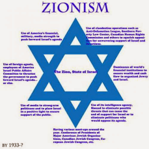 Zionism Organization Part 3