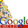 Shared Circles of Google+ Pages