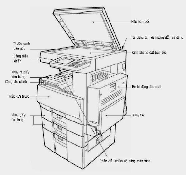 Các thành phần cấu tạo của máy photocopy Toshiba E45