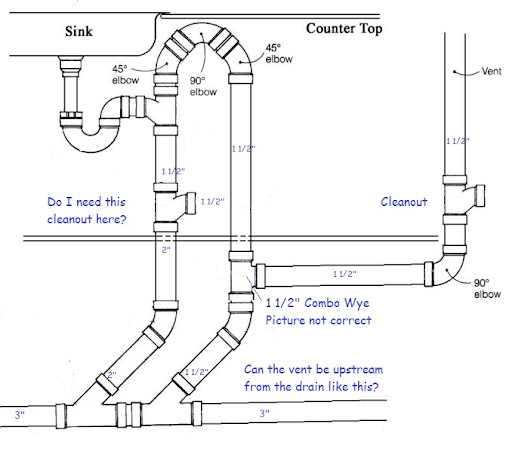 Kitchen Island Vent Pipe island sink venting | terry love plumbing & remodel diy