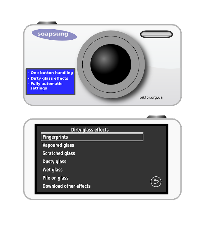Soapsung compact camera