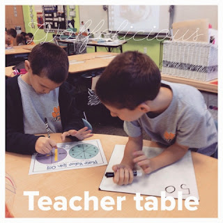 Photo of Math Centers Wolfelicious