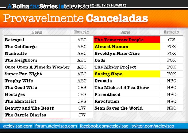 Prov%2520Canceladas «A Bolha Das Séries 2»: Segunda Atualização