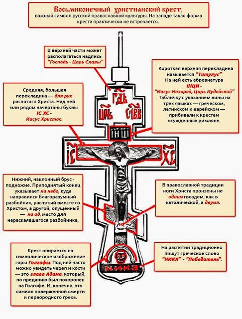 История развития формы креста - Страница 2 %25D0%2590