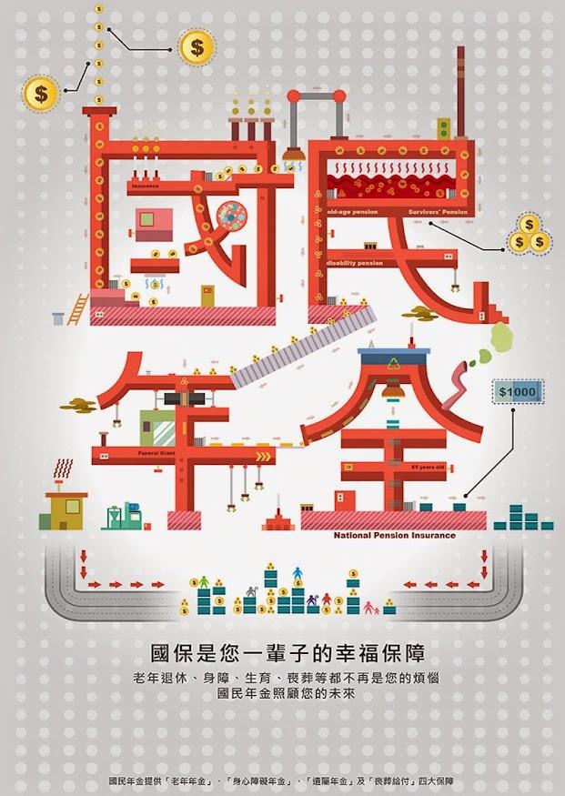 國民年金創意海報設計徵選得獎作品