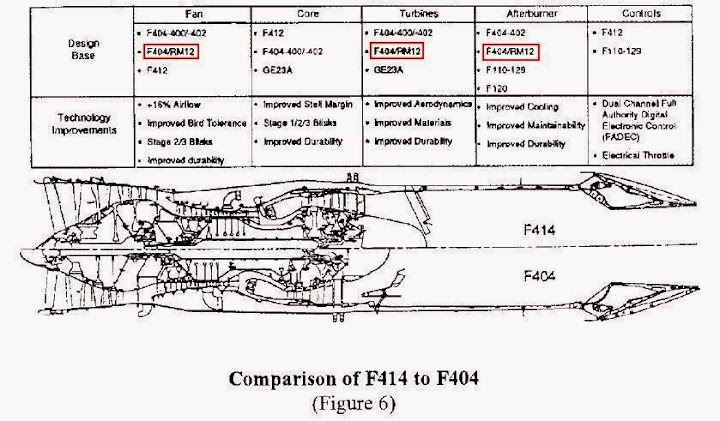 general electric f404 engine diagram general electric t56
