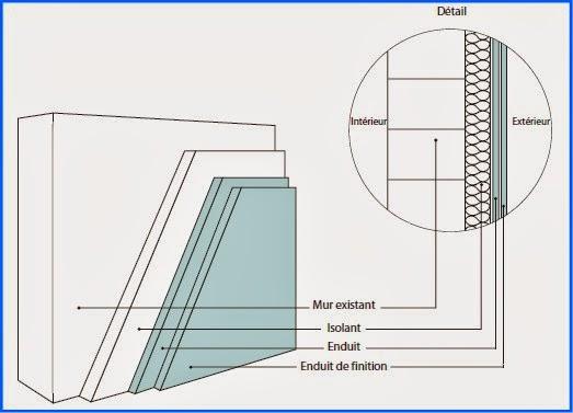 isolation ext rieure maison ancienne ventana blog. Black Bedroom Furniture Sets. Home Design Ideas