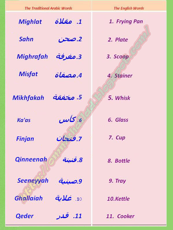 Kitchen items list in english with urdu hum home review for Gardening tools names in urdu