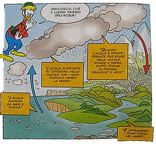 Archimede Pitagorico spiega il ciclo dell'acqua