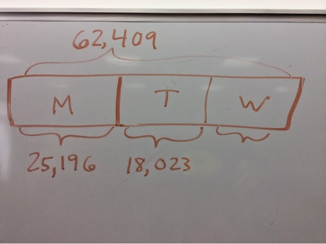 4sm What Is A Tape Diagram