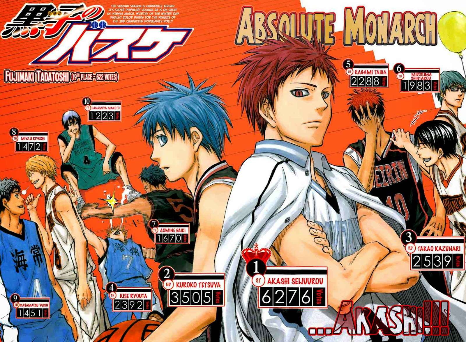 Kuroko no Basket Manga Chapter 254 - Image 03-04