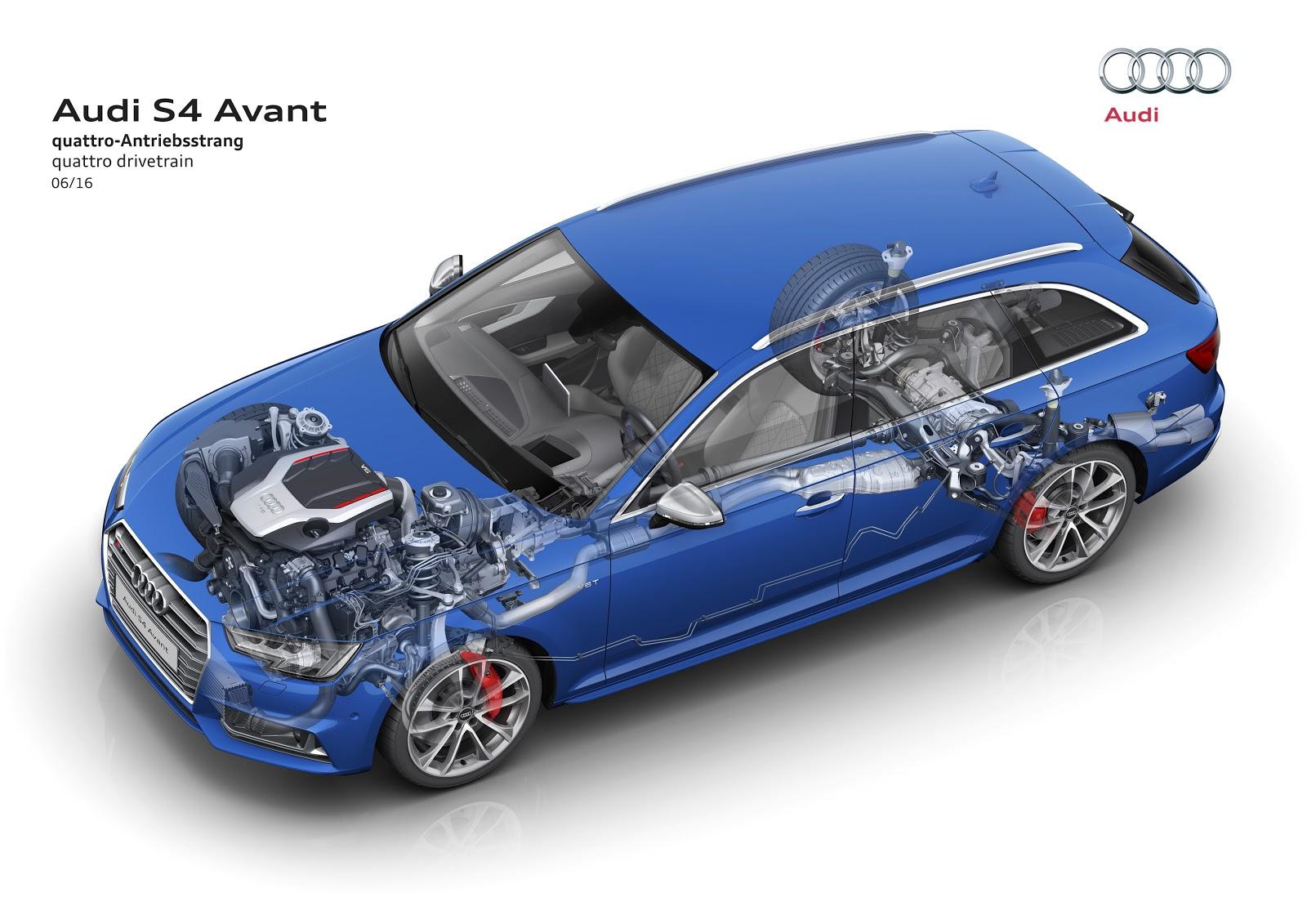 Đánh giá xe Audi S4 2017
