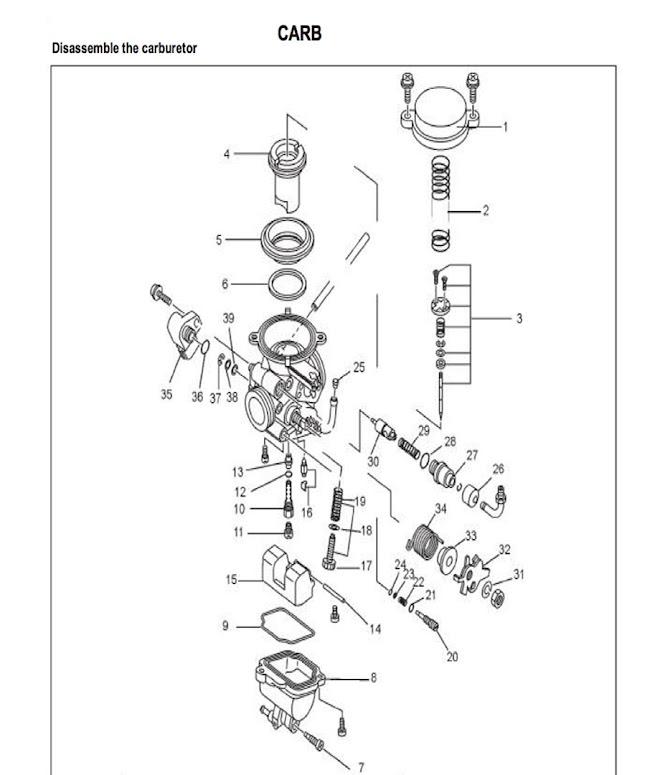 the powerhouse fz18 rh xbhp com mikuni bs 26 service manual