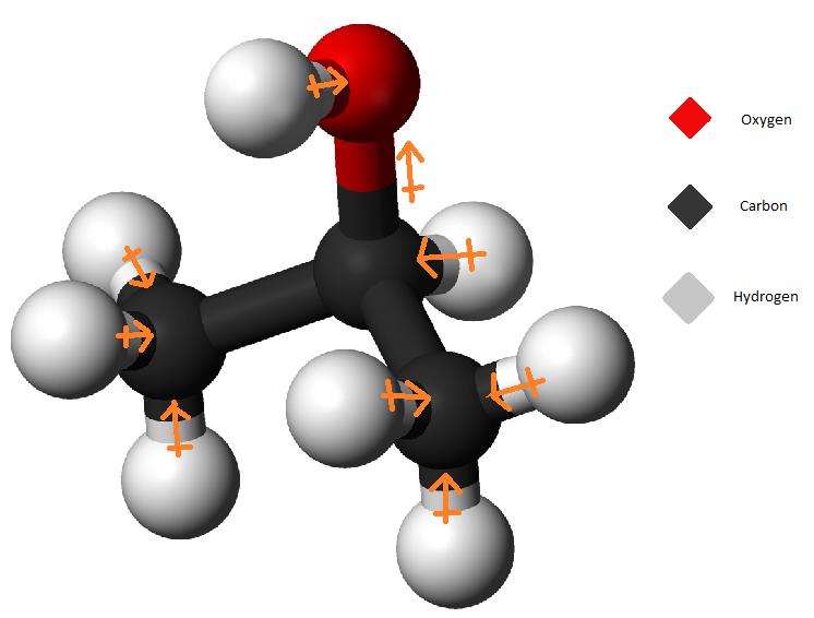 Isopropyl Alcohol: Isopropyl Alcohol - C3H8O