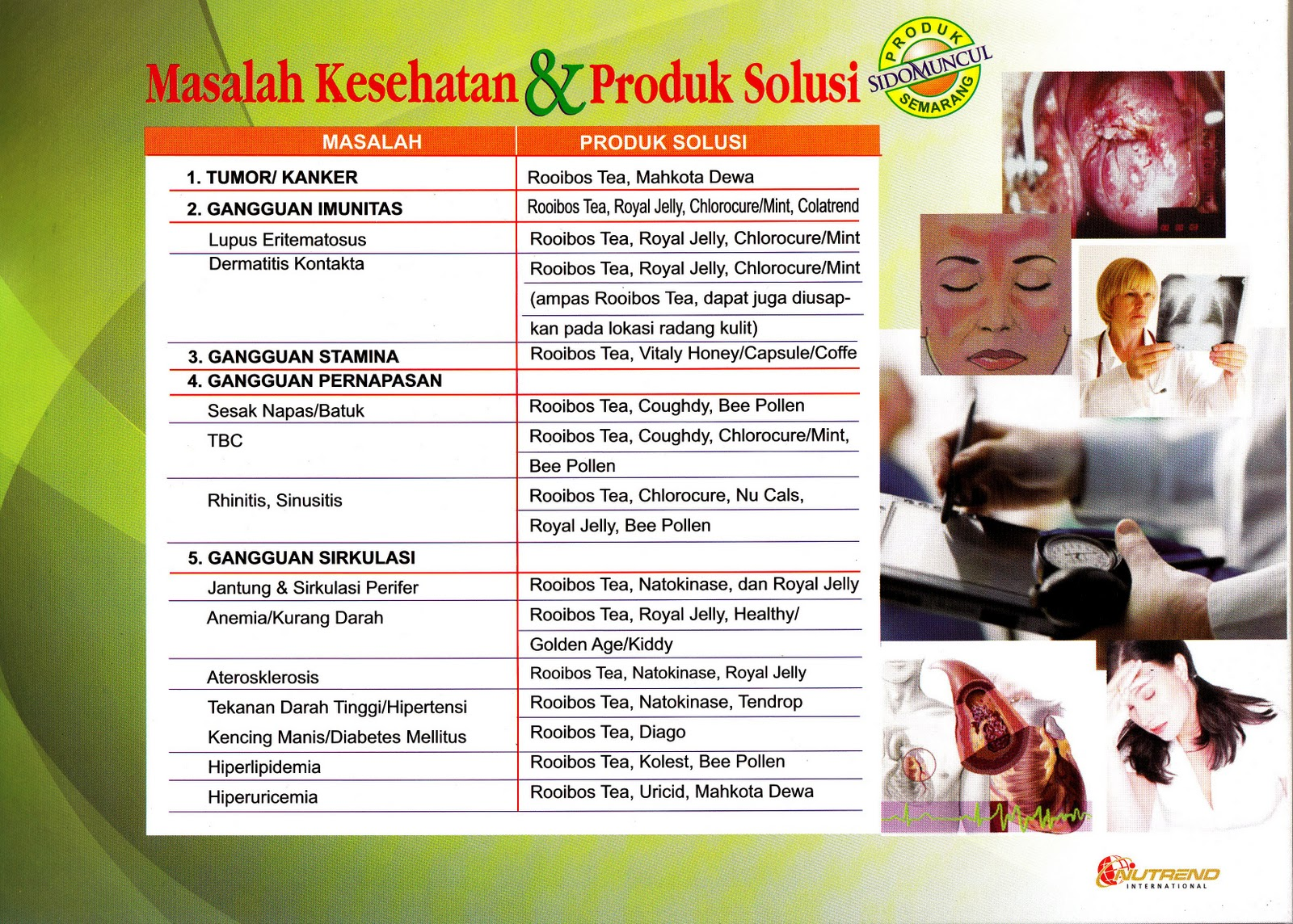 strategi produk international Produk: otomotif, jasa keuangan, alat berat,  astra international (idx: asii) merupakan perusahaan multinasional diversifikasi yang bermarkas di jakarta, indonesia.