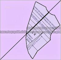 Patrón derecho de espalda cruzada cortado al bies