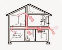 Вытяжная вентиляция в доме