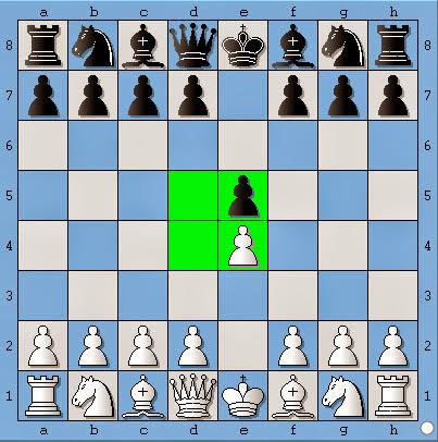 Học cờ vua | Khai cuộc thoáng