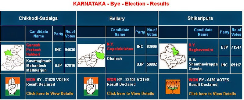 karnataka election results - photo #22