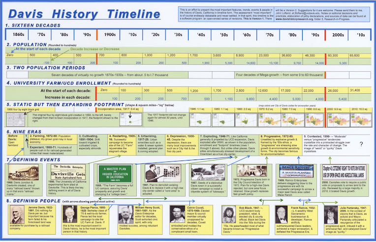 historical eras in human services