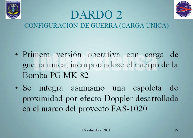 DARDO II, B, C, datos técnicos. 20