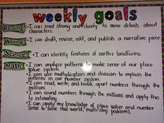 Ways to Display Learning Targets Display Learning Targets