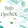 Info Ops Mexico