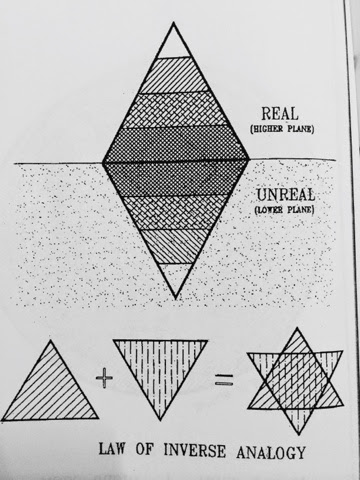 Jiwa halus fine heart january 2015 the following is another schematic explanation of islamic cosmology sourced from amjads ccuart Image collections