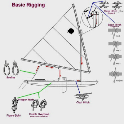 badlands winch wireless remote wiring diagram images winch remote winch wiring diagram solidfonts on warn remote