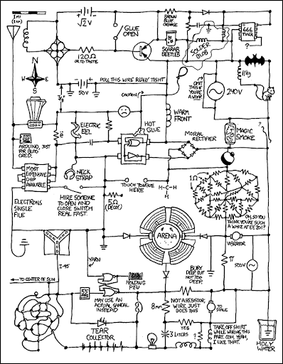 Keystone wiring diagram - Keystone RV Forums