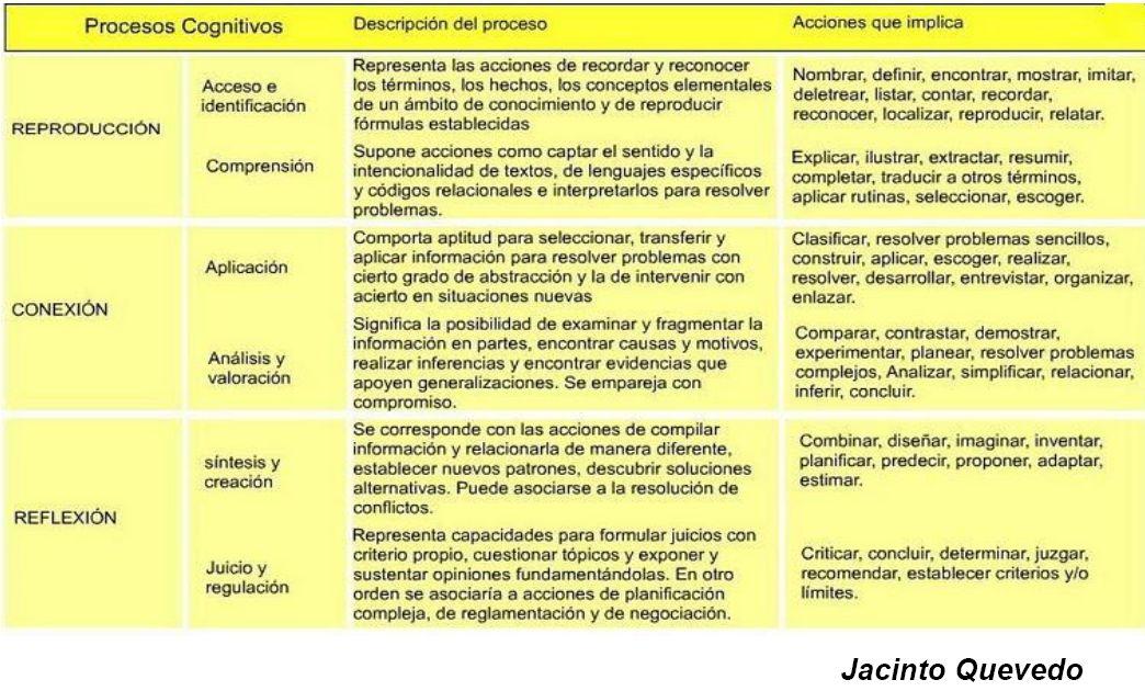 Actividades para clase | GEOCRONOS