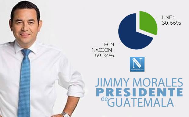 Jimmy Morales gana las elecciones y se convierte en el presidente de Guatemala