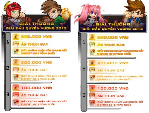 """Asiasoft khởi động giải đấu """"Quyền Vương 2012"""" 2"""