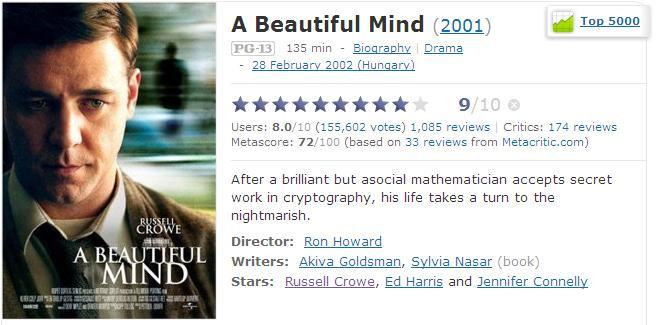 A Beautiful Mind 2001  Full Cast amp Crew  IMDb
