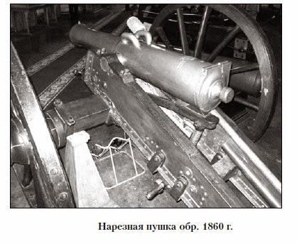 Полевая артиллерия