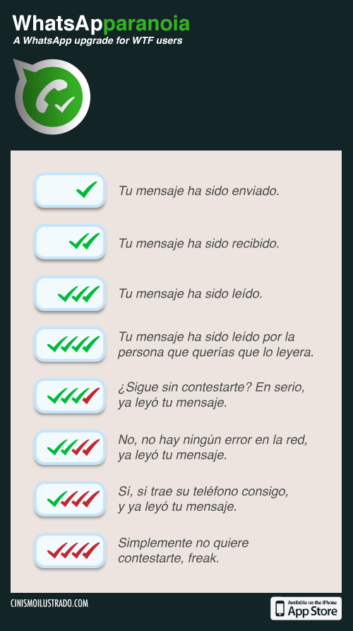 WhatsApp Paranoia