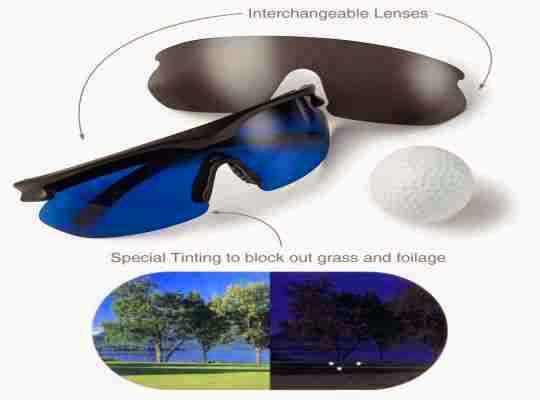 Gafas para buscar pelotas de golf