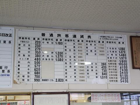 宗谷バス 枝幸ターミナル 運賃表