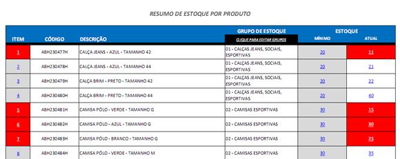 Figura 1 - Lista de produtos para controle de estoque (até 640 itens)