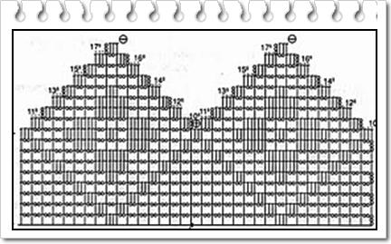Graficos Gratis de Crochet al Crochet Graficos de
