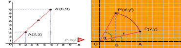 animasi dan simulasi matematika, contoh contoh, bentuk-bentuk transformasi, materi dilatasi, rotasi