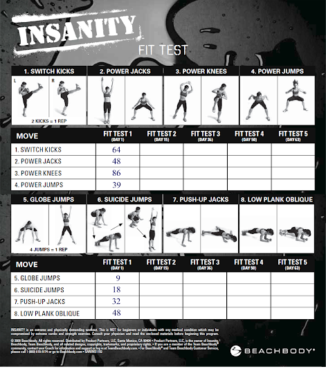 Insanity Fit Test