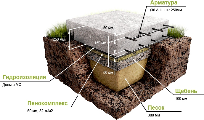 Схема-плитного-фундамента