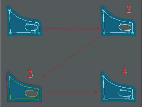 Chức Năng Các Lệnh Menu F4 Trong Lectra Modaris 11