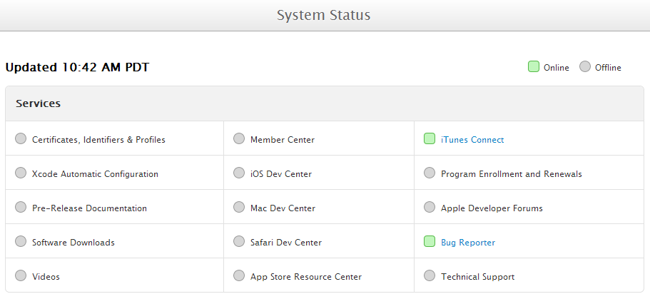 Apple Site's System Status