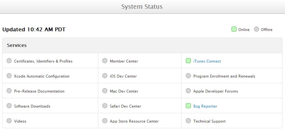 Apple Site's System Status
